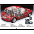 RENAULT MEGANE 2 WORKSHOP MANUAL INCLUDING SOFT-TOP & R26 UP TO 2008